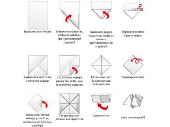 Схема изготовления гадалки