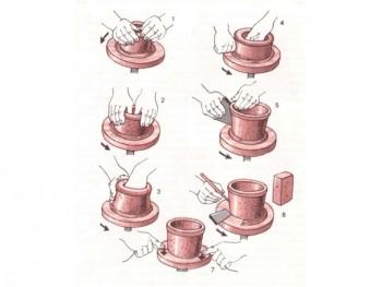 Изготовление горшка из глины