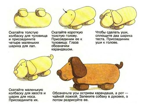 Изготовление собаки из пластилина
