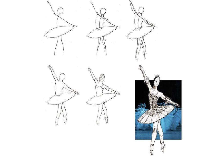 Этапы рисования балерины