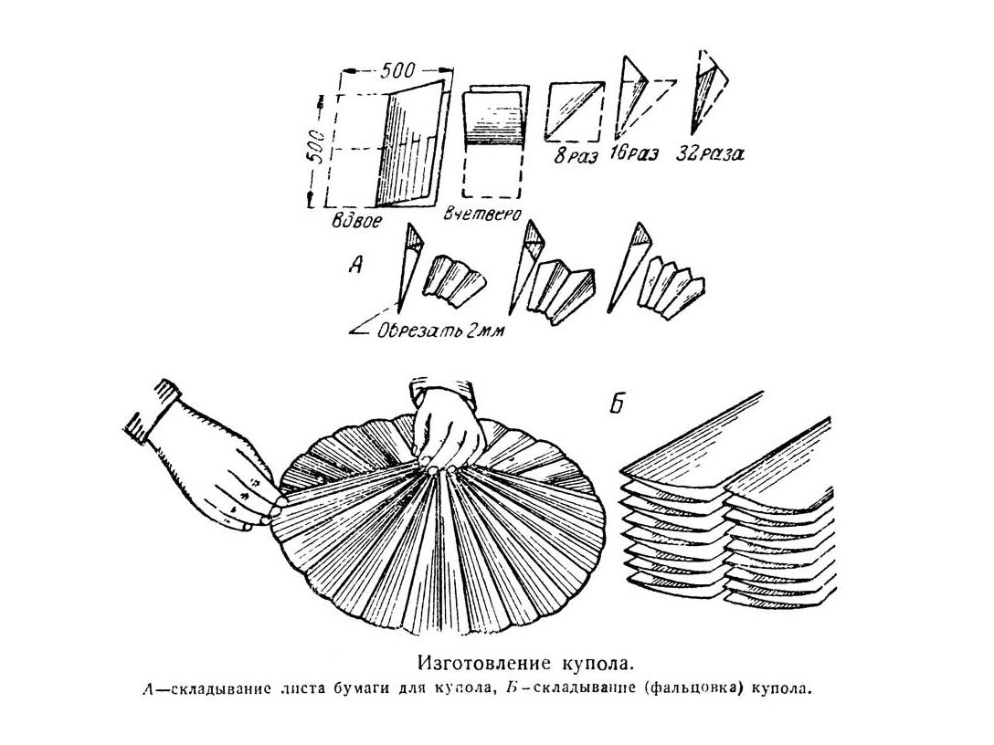 Парашют-купол