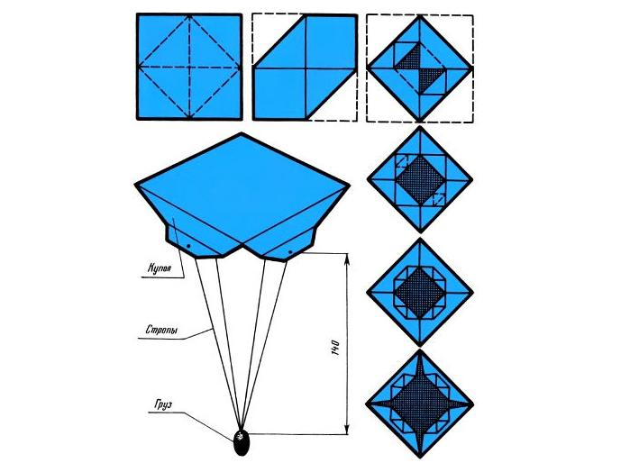 Простейшая модель парашюта из бумаги