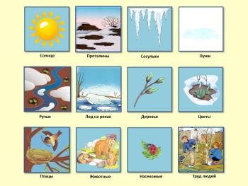 Карточки с приметами весны
