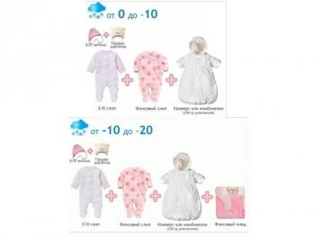 Одевание ребенка при отрицательной температуре