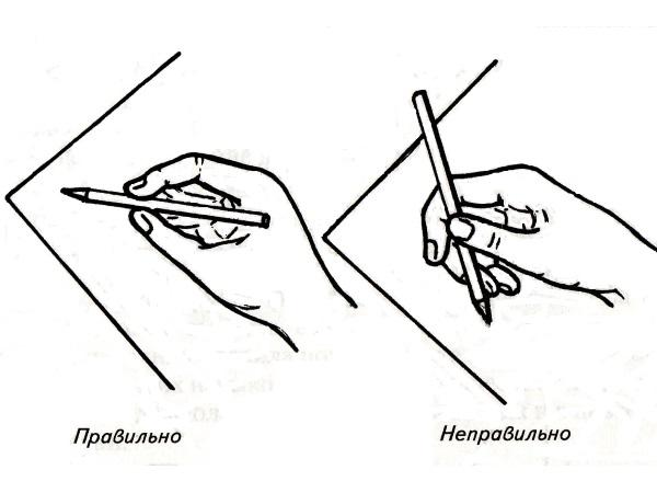 Правильное и неправильное положение руки при письме